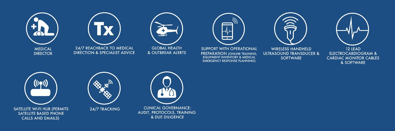 Remote-24 Clinical Governance for Medics and Remote Industrial Sites, Humanitarian Projects and Expeditions